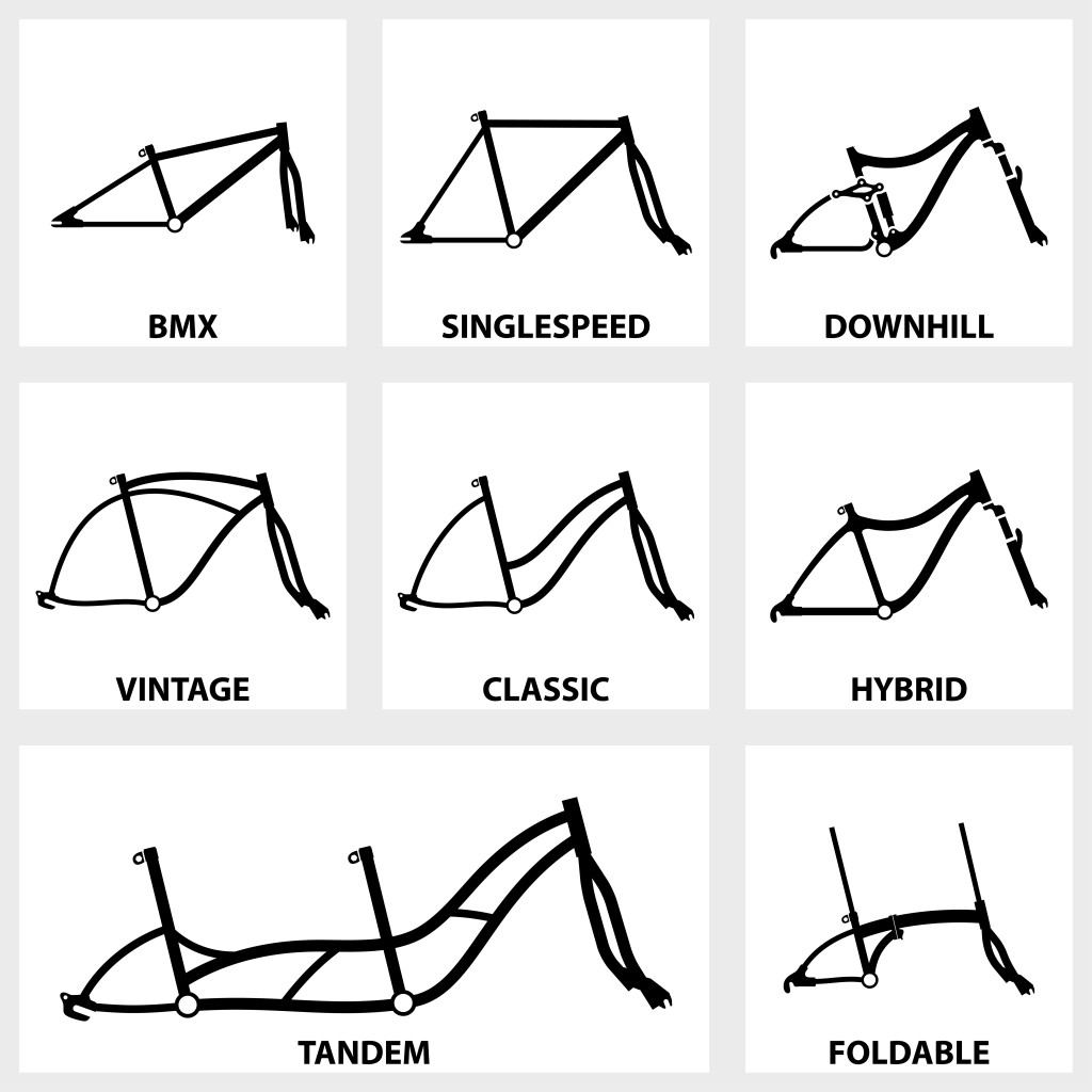 How To Pick A Bicycle Frame Size | Bart Haynes