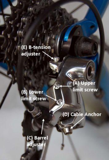 Barton Haynes Bike Parts
